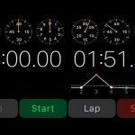 How the Apple Watch uses a stopwatch